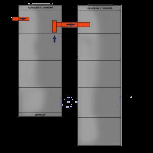 2-х камерный септик по схеме 4+5